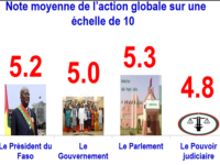 Note globale